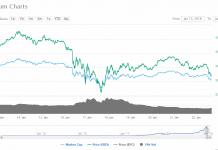 Ethereum chart 22 jan coin info news