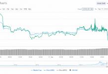 bitcoin_chart_17 april price analysis