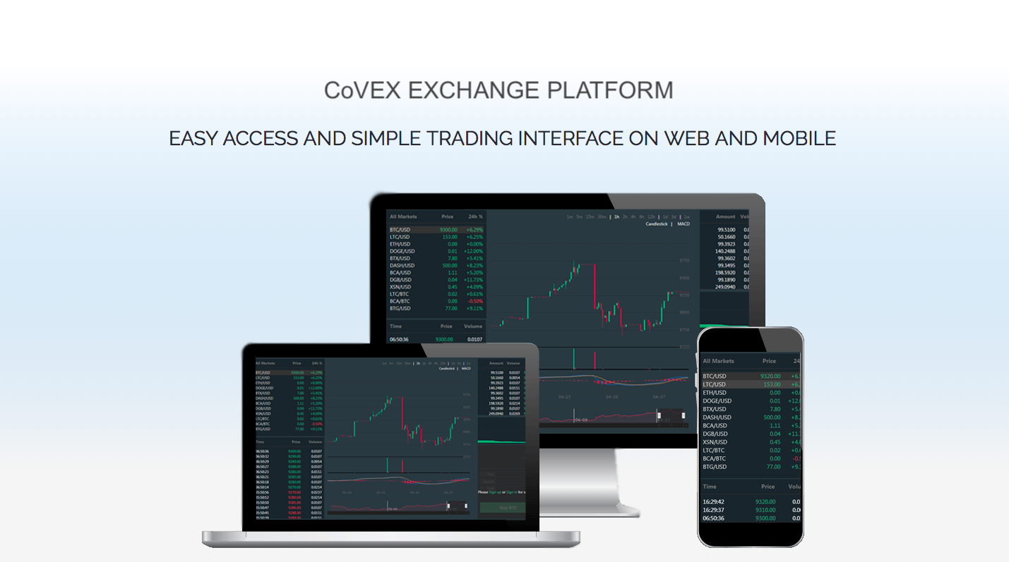 Smart Contracts and Decentralized Exchanges: Future of CoVEX Platform