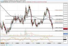maid usd price analysis 12 aug 2018 2